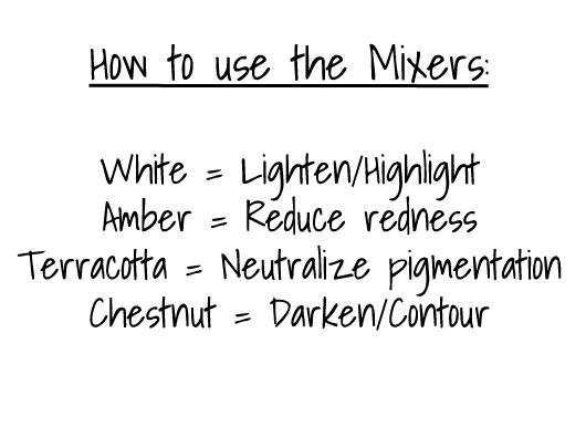 how to use illamasqua skin base mixers