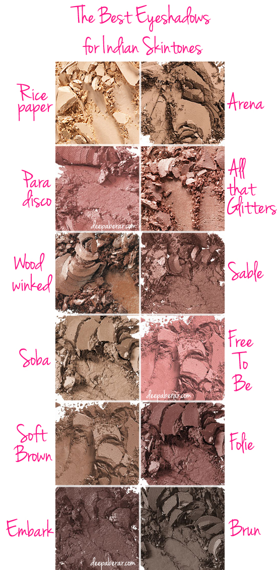 Best eyeshadows for Indian skintones